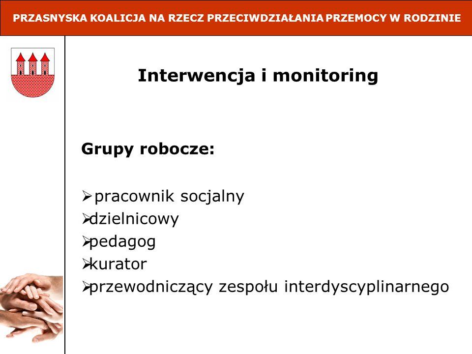 Interwencja i monitoring