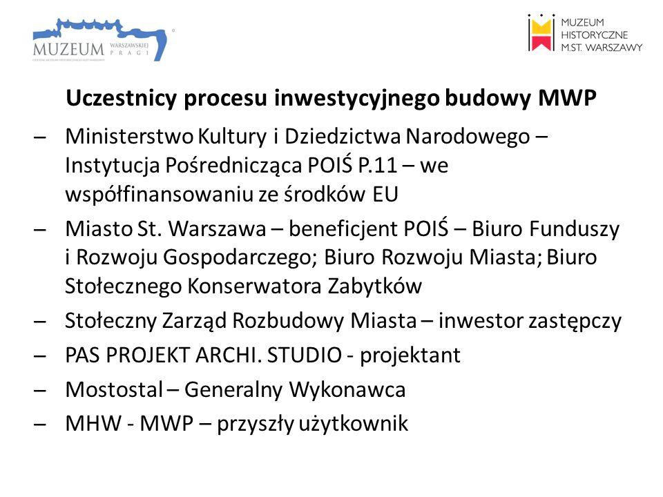 Uczestnicy procesu inwestycyjnego budowy MWP