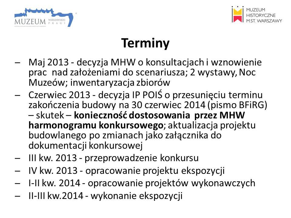 Terminy Maj 2013 - decyzja MHW o konsultacjach i wznowienie prac nad założeniami do scenariusza; 2 wystawy, Noc Muzeów; inwentaryzacja zbiorów.