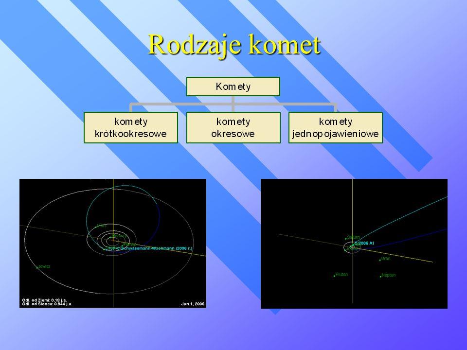 Rodzaje komet Zdjęcie: 1.kometa enckego 2.