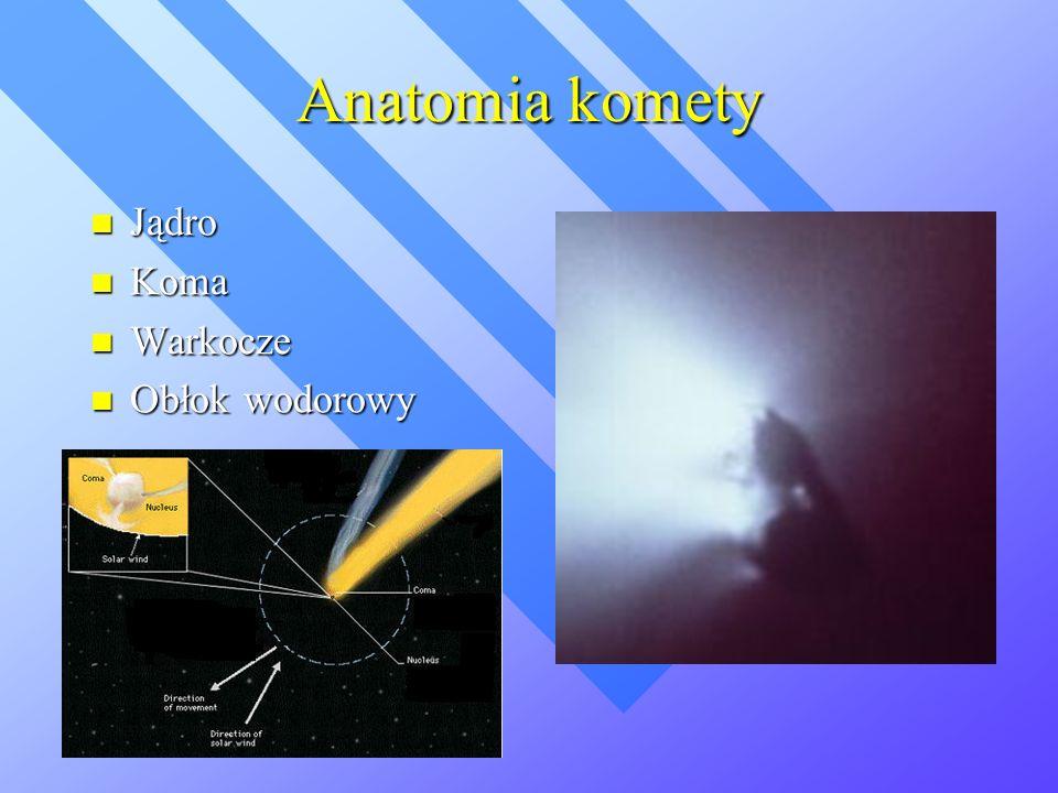 Anatomia komety Jądro Koma Warkocze Obłok wodorowy