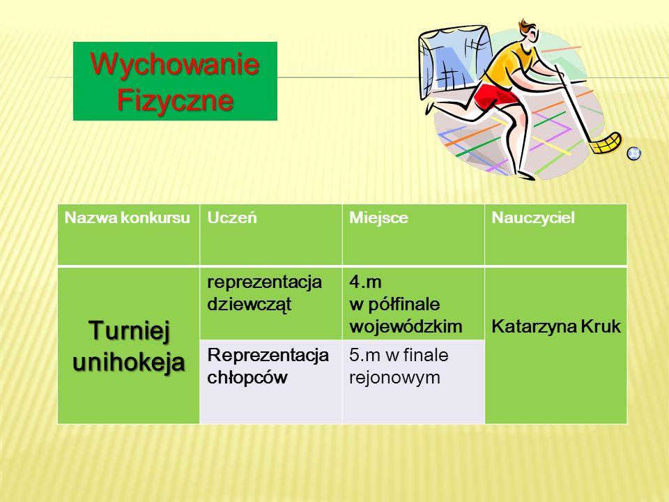 Wychowanie Fizyczne Turniej unihokeja reprezentacja dziewcząt