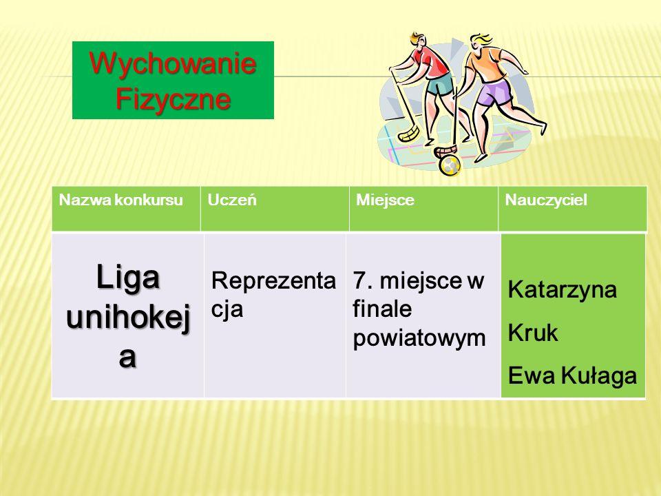 Wychowanie Fizyczne Liga unihokeja Reprezentacja