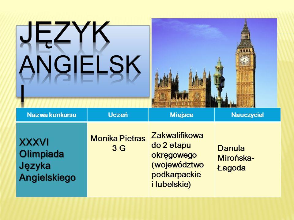 JĘZYK ANGIELSKI XXXVI Olimpiada Języka Angielskiego Monika Pietras 3 G