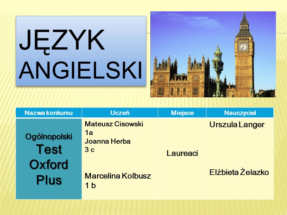 Ogólnopolski Test Oxford Plus