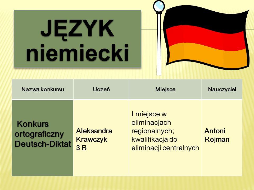 JĘZYK niemiecki Konkurs ortograficzny Deutsch-Diktat