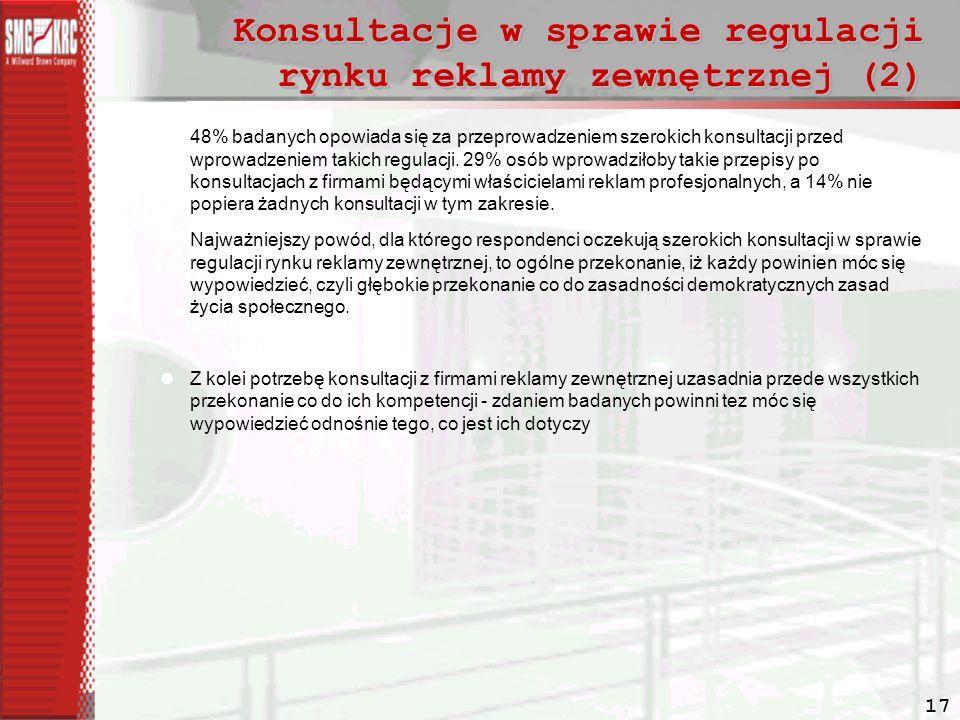 Konsultacje w sprawie regulacji rynku reklamy zewnętrznej (2)