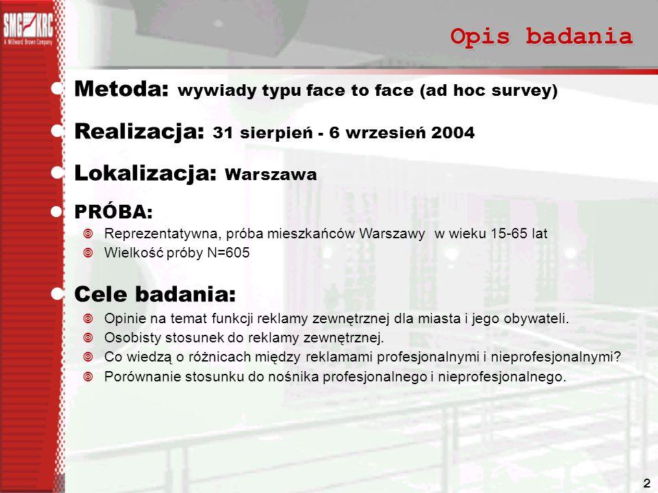 Opis badania Metoda: wywiady typu face to face (ad hoc survey)