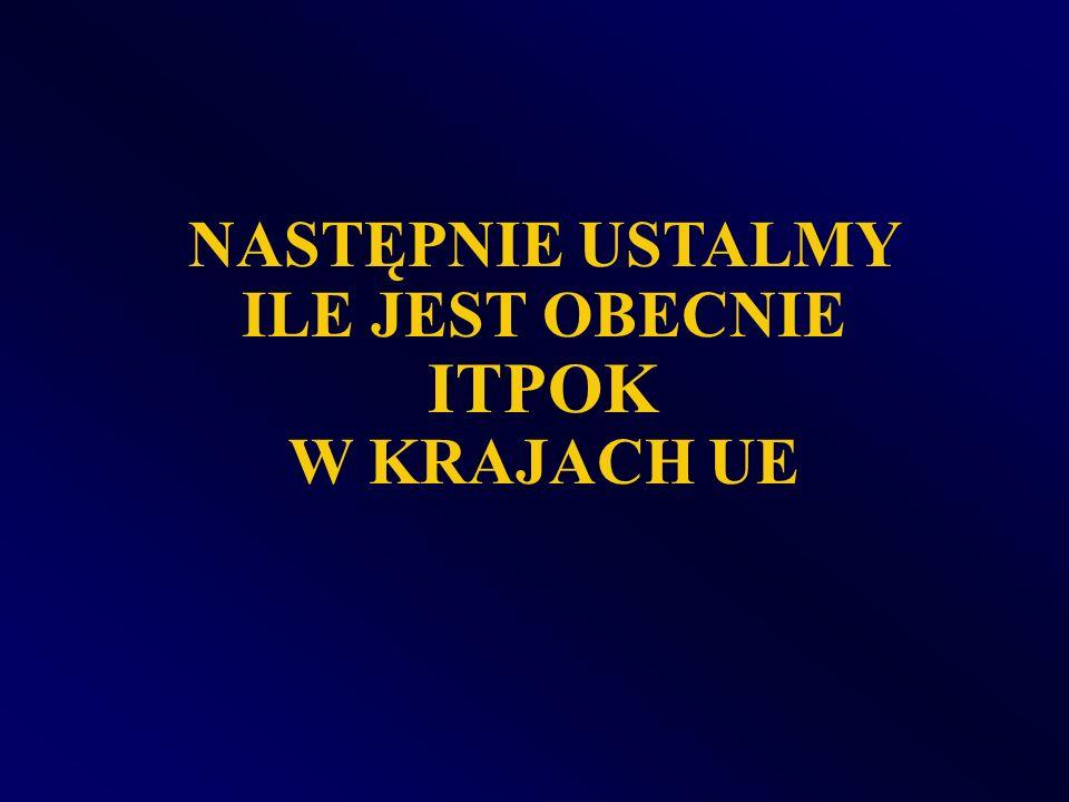 NASTĘPNIE USTALMY ILE JEST OBECNIE ITPOK W KRAJACH UE
