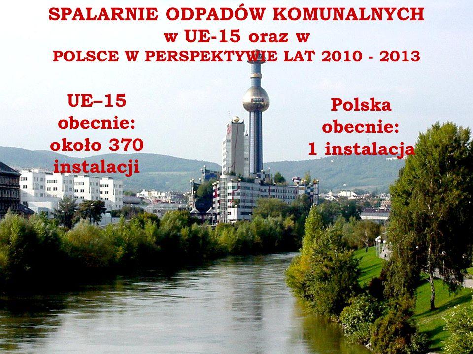 SPALARNIE ODPADÓW KOMUNALNYCH POLSCE W PERSPEKTYWIE LAT 2010 - 2013