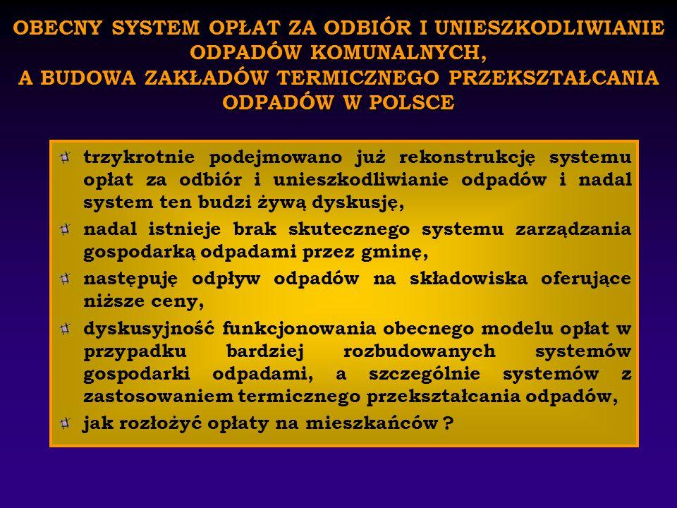 OBECNY SYSTEM OPŁAT ZA ODBIÓR I UNIESZKODLIWIANIE ODPADÓW KOMUNALNYCH, A BUDOWA ZAKŁADÓW TERMICZNEGO PRZEKSZTAŁCANIA ODPADÓW W POLSCE