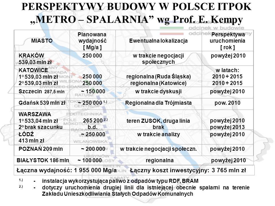 """PERSPEKTYWY BUDOWY W POLSCE ITPOK """"METRO – SPALARNIA wg Prof. E. Kempy. MIASTO. Planowana"""