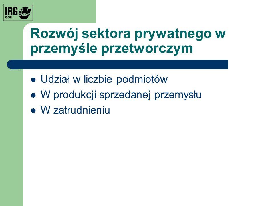 Rozwój sektora prywatnego w przemyśle przetworczym