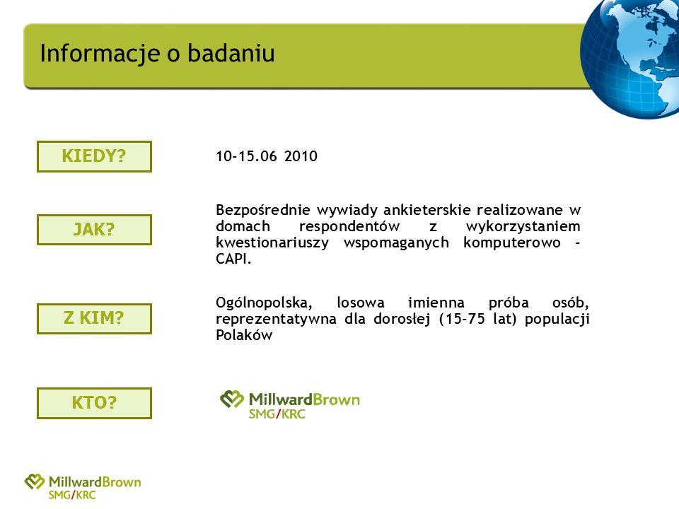 Informacje o badaniu KIEDY JAK Z KIM KTO 10-15.06 2010