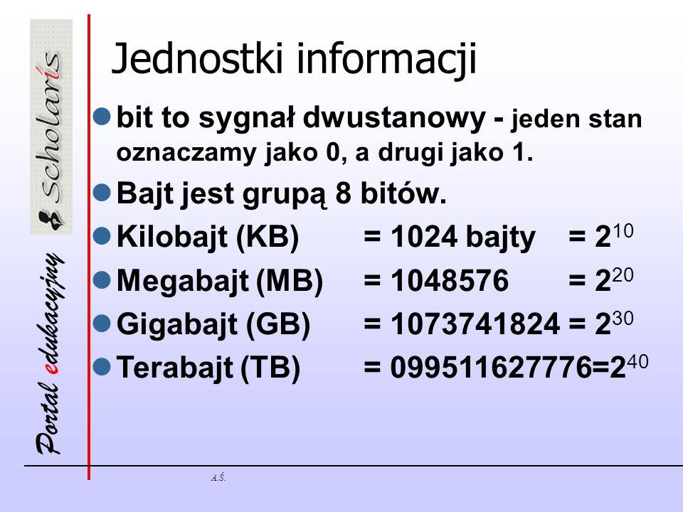 Jednostki informacji bit to sygnał dwustanowy - jeden stan oznaczamy jako 0, a drugi jako 1. Bajt jest grupą 8 bitów.