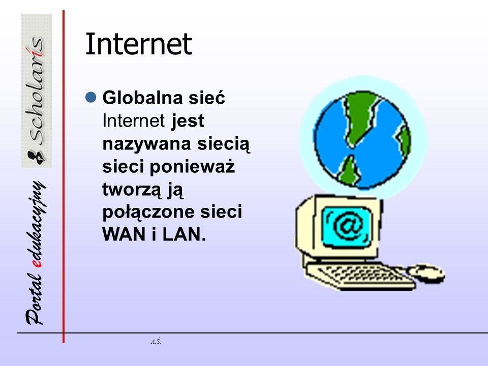 Internet Globalna sieć Internet jest nazywana siecią sieci ponieważ tworzą ją połączone sieci WAN i LAN.