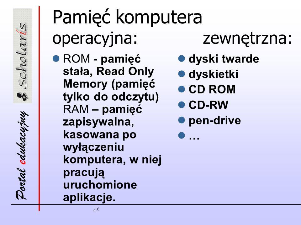 Pamięć komputera operacyjna: zewnętrzna: