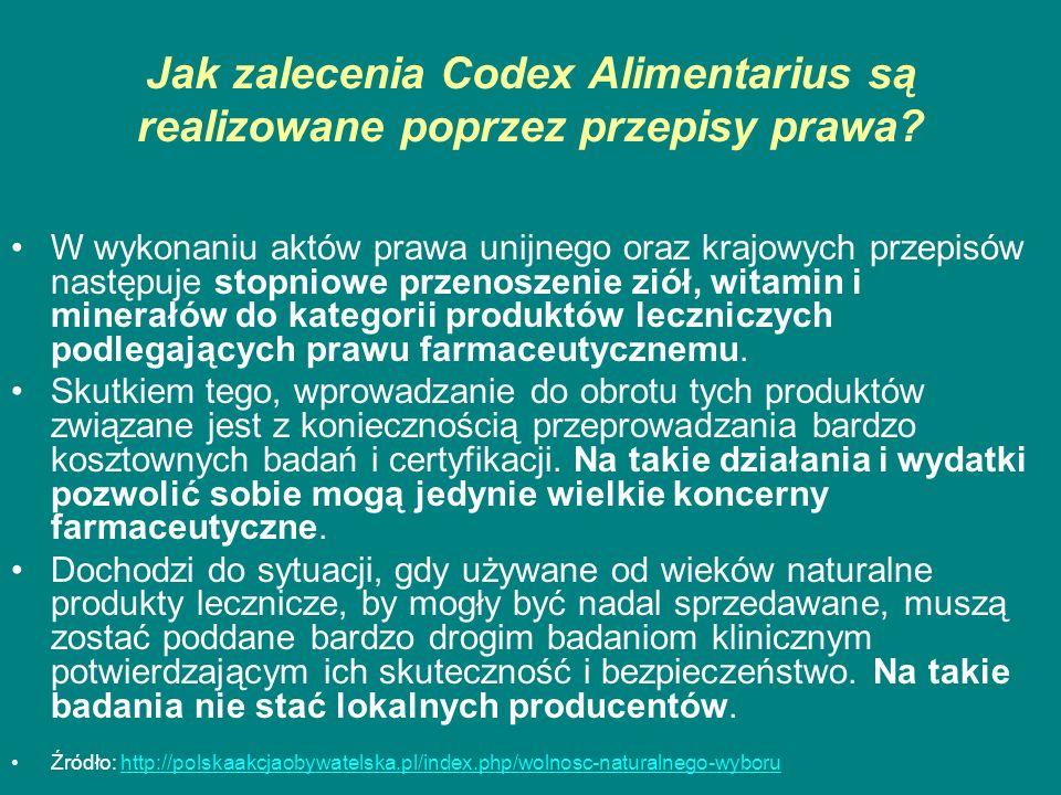 Jak zalecenia Codex Alimentarius są realizowane poprzez przepisy prawa
