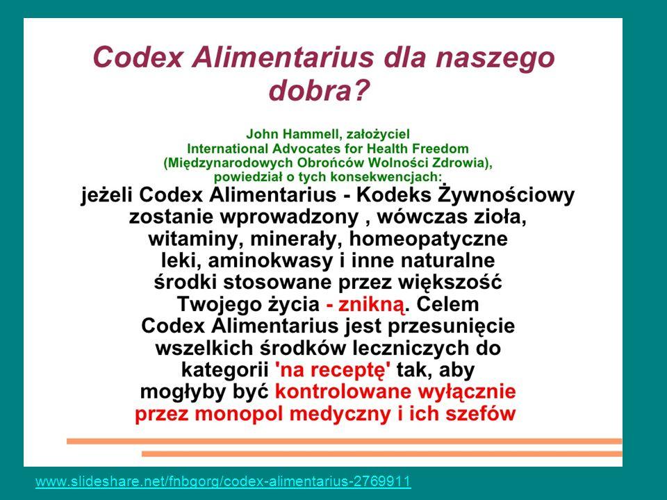 codex alimentarius deutsch pdf