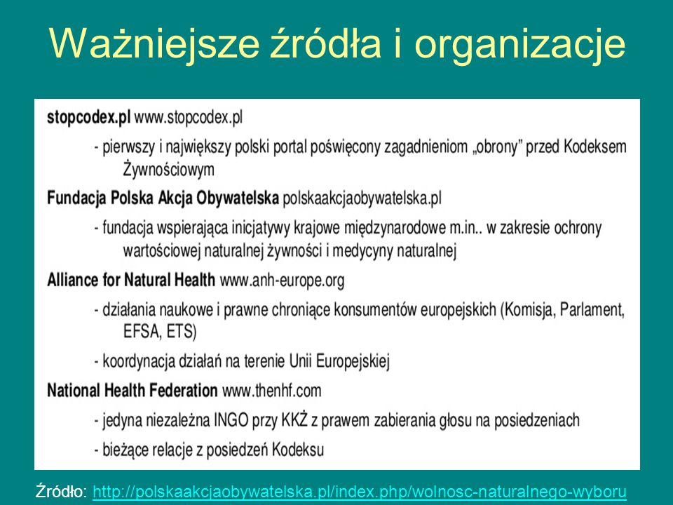 Ważniejsze źródła i organizacje