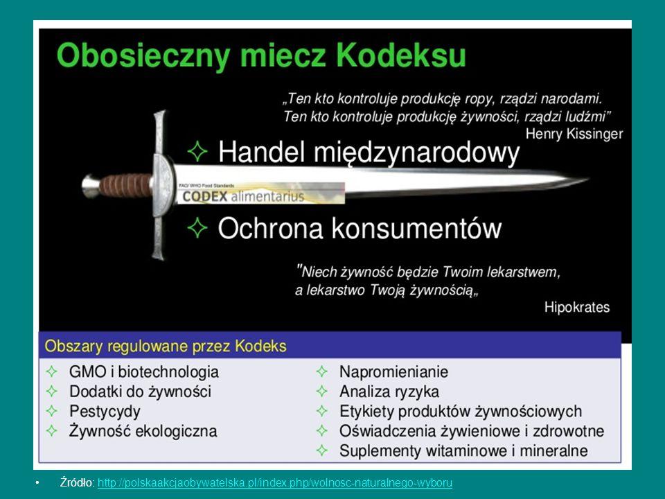 Źródło: http://polskaakcjaobywatelska. pl/index
