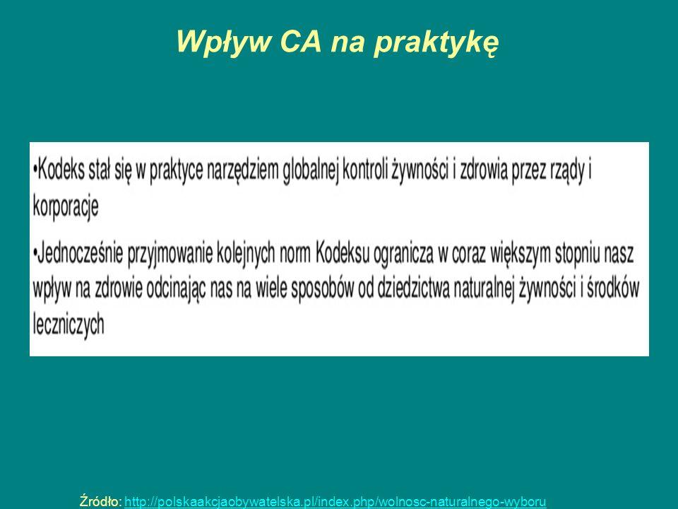 Wpływ CA na praktykę Źródło: http://polskaakcjaobywatelska.pl/index.php/wolnosc-naturalnego-wyboru