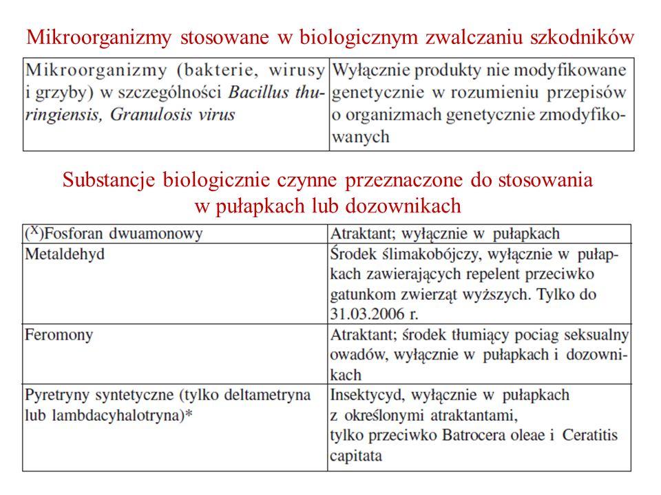Mikroorganizmy stosowane w biologicznym zwalczaniu szkodników