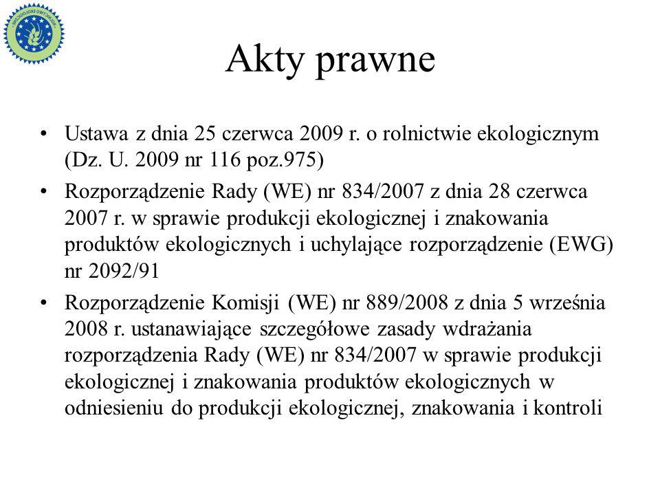 Akty prawne Ustawa z dnia 25 czerwca 2009 r. o rolnictwie ekologicznym (Dz. U. 2009 nr 116 poz.975)