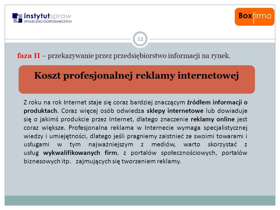 Koszt profesjonalnej reklamy internetowej