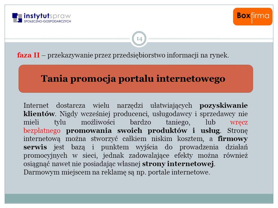 Tania promocja portalu internetowego