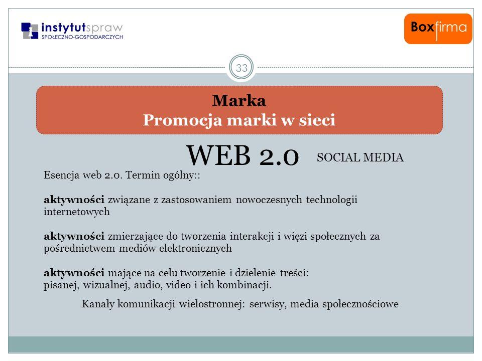 WEB 2.0 Marka Promocja marki w sieci SOCIAL MEDIA
