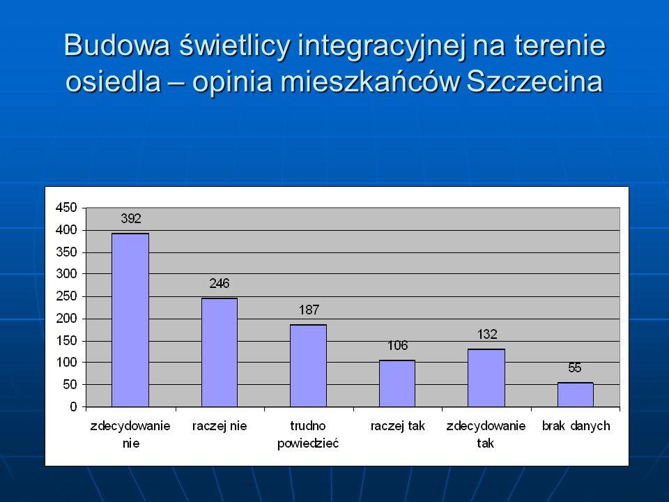 Budowa świetlicy integracyjnej na terenie osiedla – opinia mieszkańców Szczecina