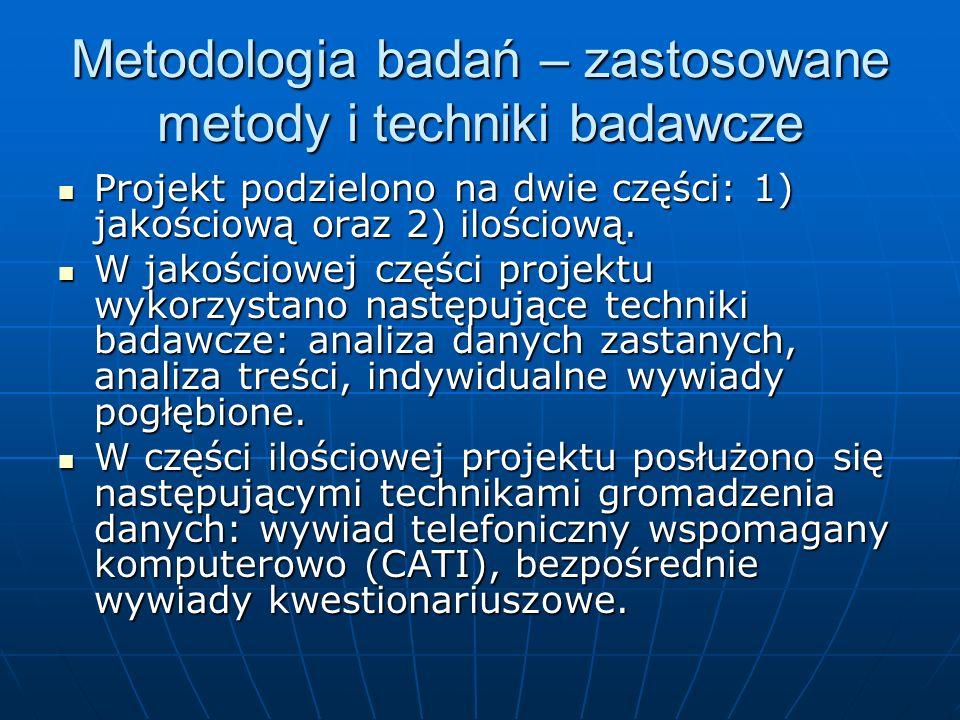 Metodologia badań – zastosowane metody i techniki badawcze