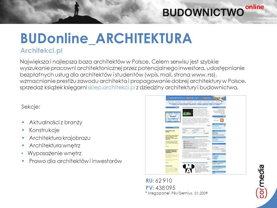 BUDonline_ARCHITEKTURA Architekci.pl