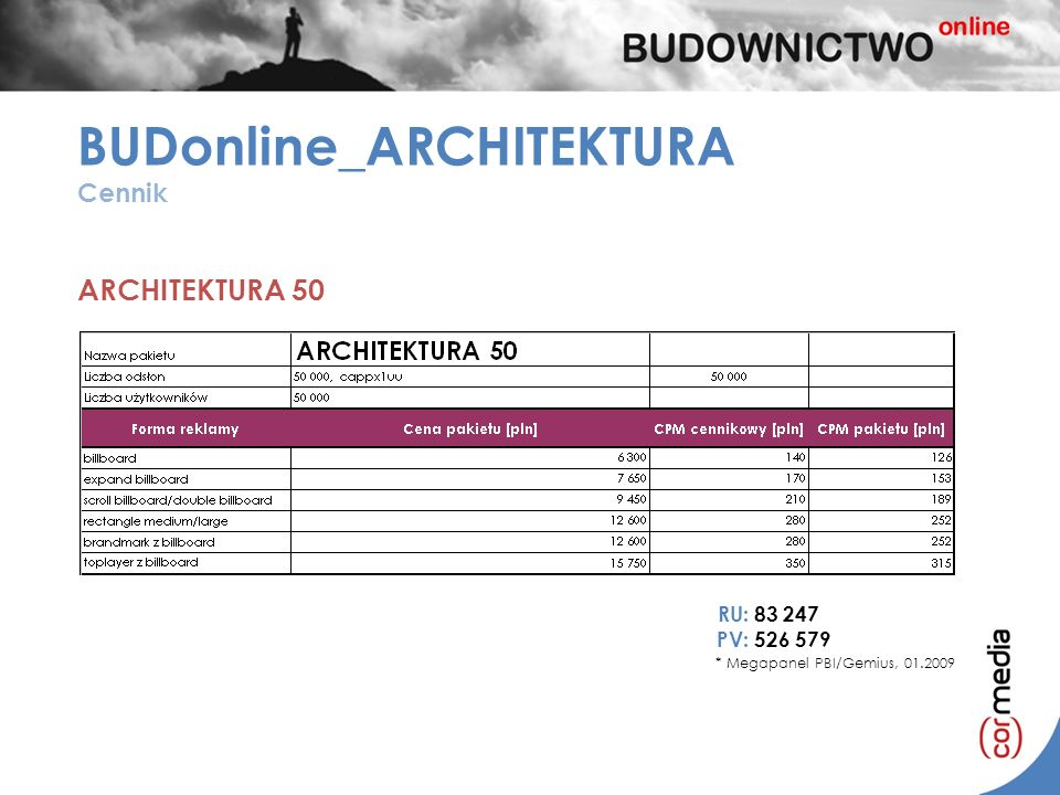 BUDonline_ARCHITEKTURA Cennik ARCHITEKTURA 50