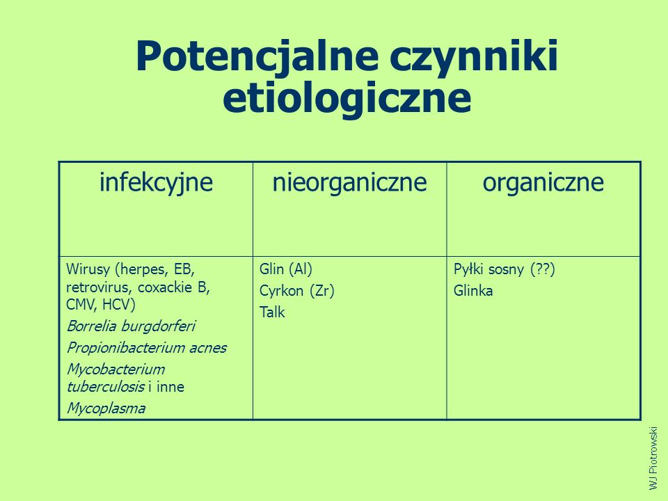 Potencjalne czynniki etiologiczne