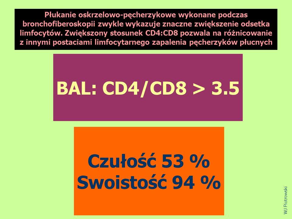 BAL: CD4/CD8 > 3.5 Czułość 53 % Swoistość 94 %