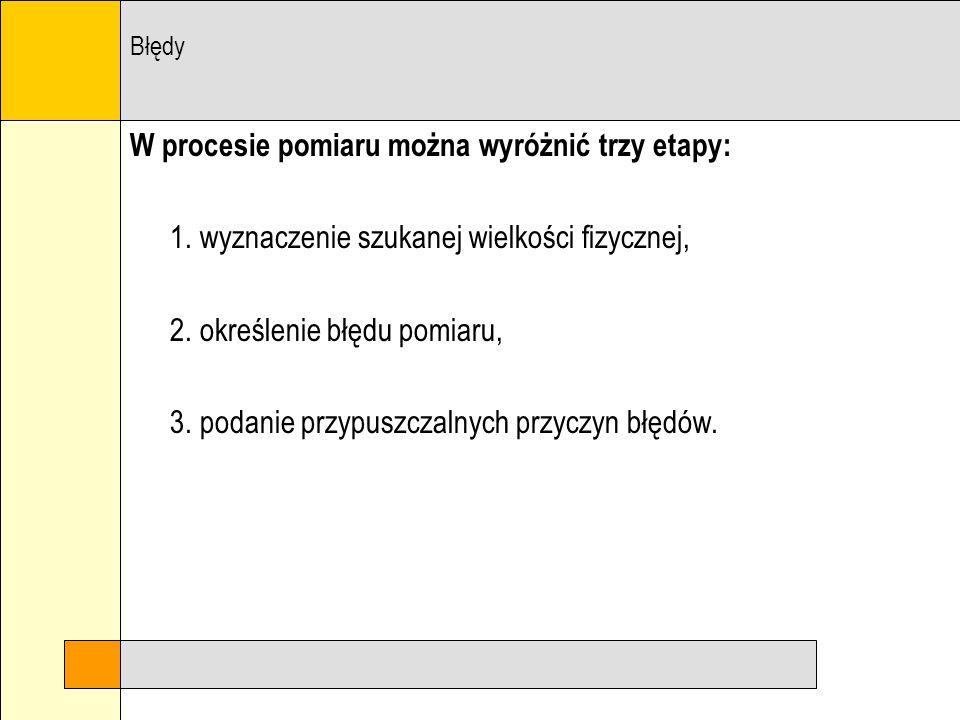 W procesie pomiaru można wyróżnić trzy etapy: