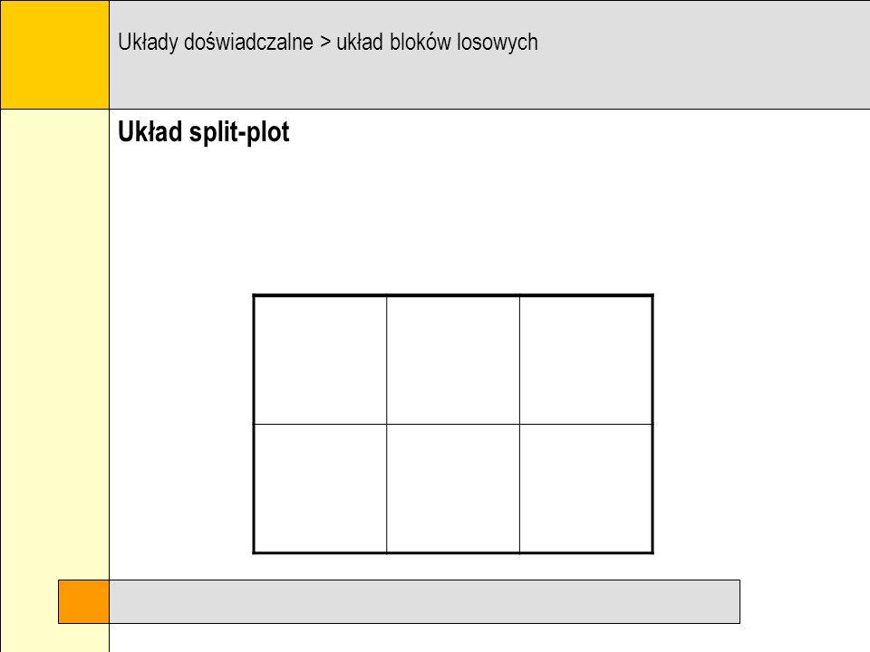 Układy doświadczalne > układ bloków losowych