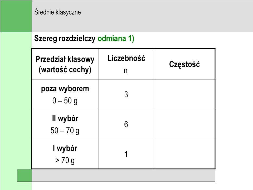 Przedział klasowy (wartość cechy)