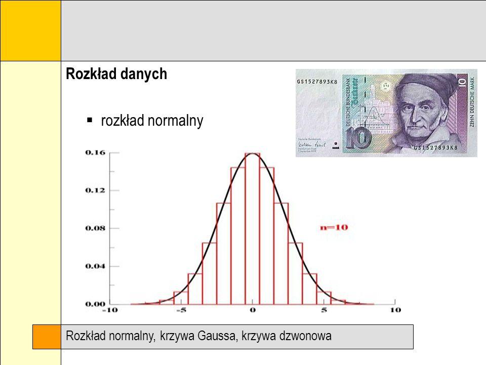 Rozkład danych rozkład normalny