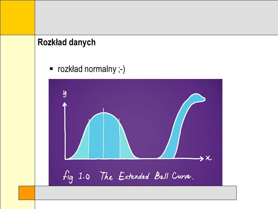 Rozkład danych rozkład normalny ;-)