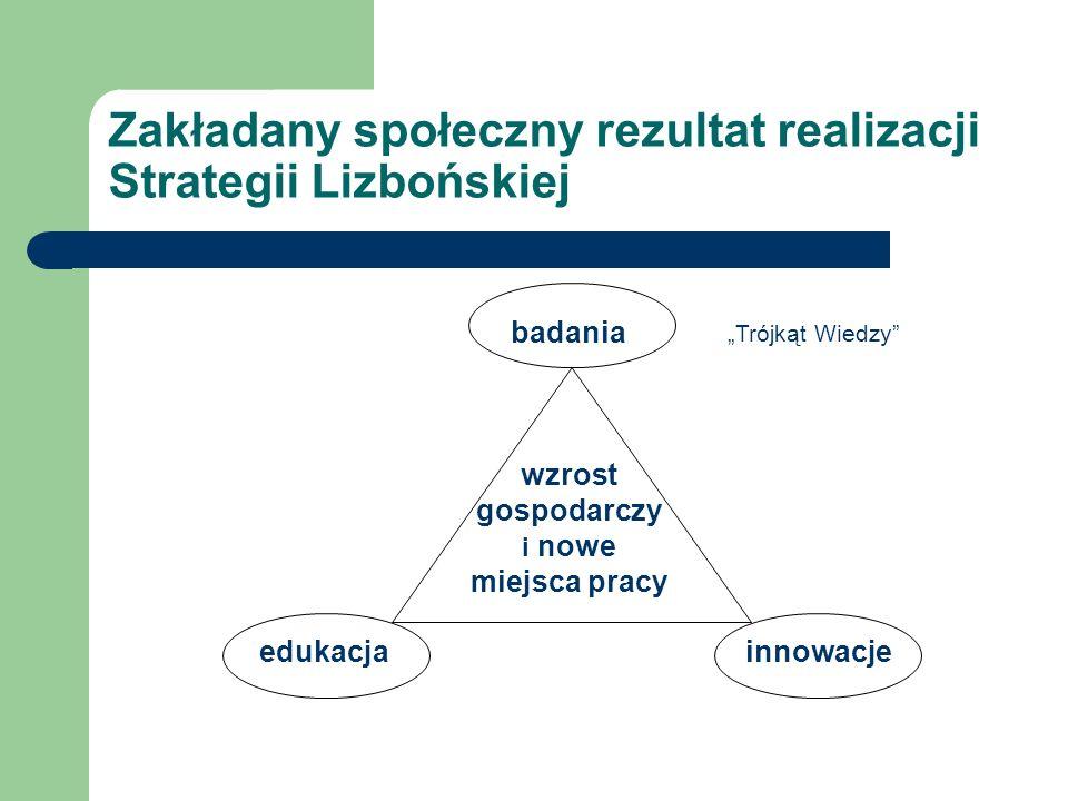 Zakładany społeczny rezultat realizacji Strategii Lizbońskiej