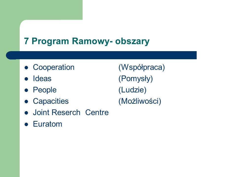 7 Program Ramowy- obszary