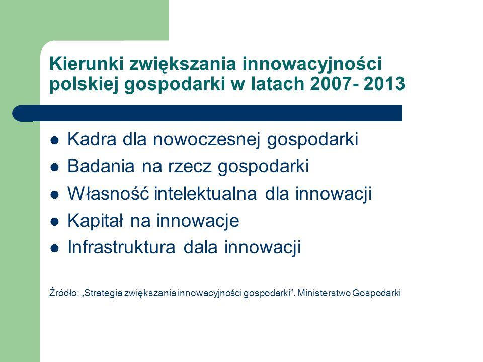 Kadra dla nowoczesnej gospodarki Badania na rzecz gospodarki