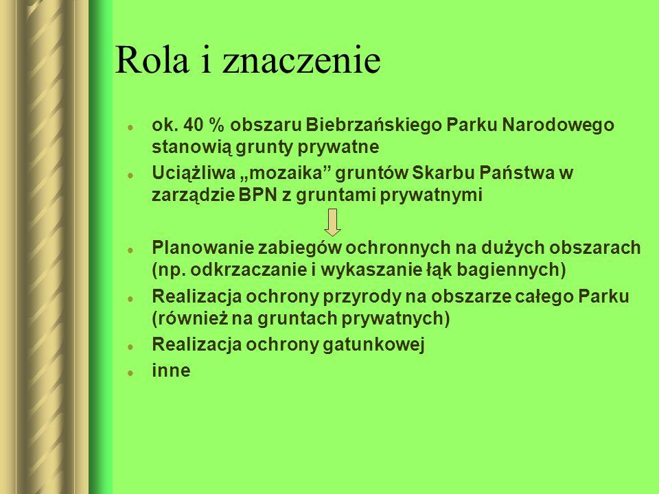 * Rola i znaczenie. ok. 40 % obszaru Biebrzańskiego Parku Narodowego stanowią grunty prywatne.