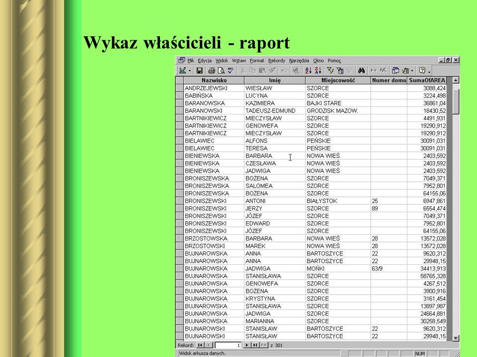 Wykaz właścicieli - raport