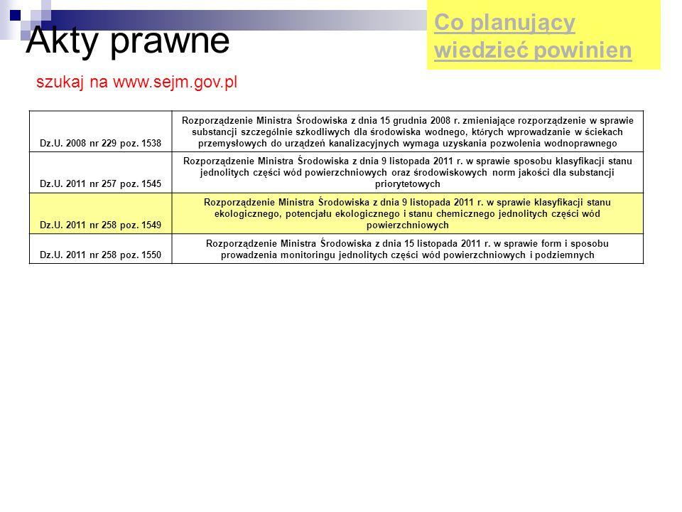 Akty prawne Co planujący wiedzieć powinien szukaj na www.sejm.gov.pl