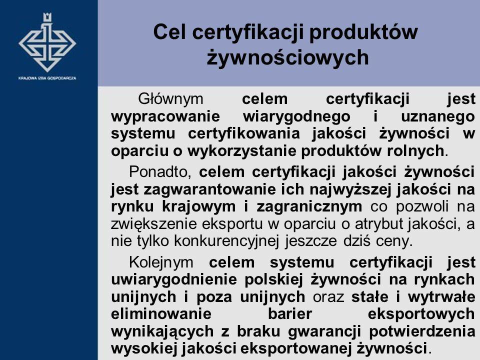 Cel certyfikacji produktów