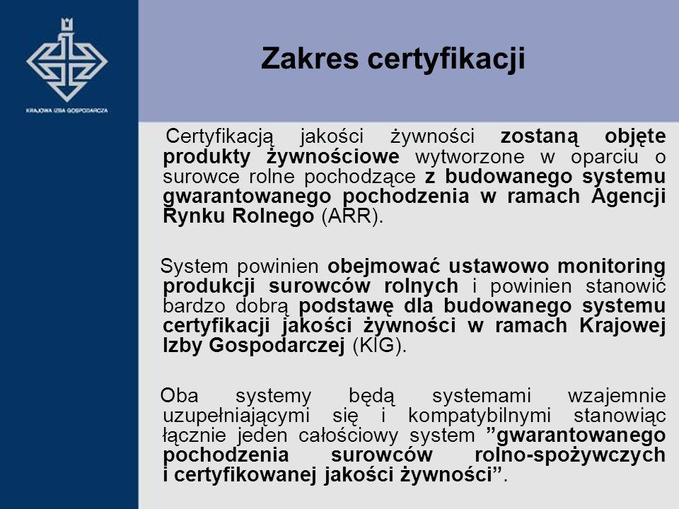 Zakres certyfikacji